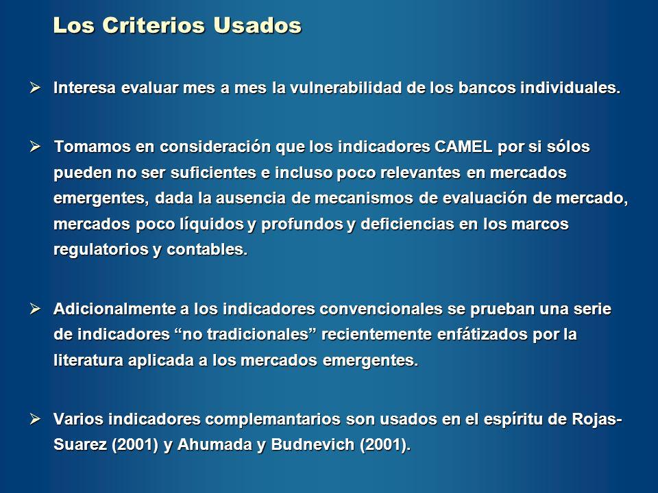 Los Criterios Usados Interesa evaluar mes a mes la vulnerabilidad de los bancos individuales.