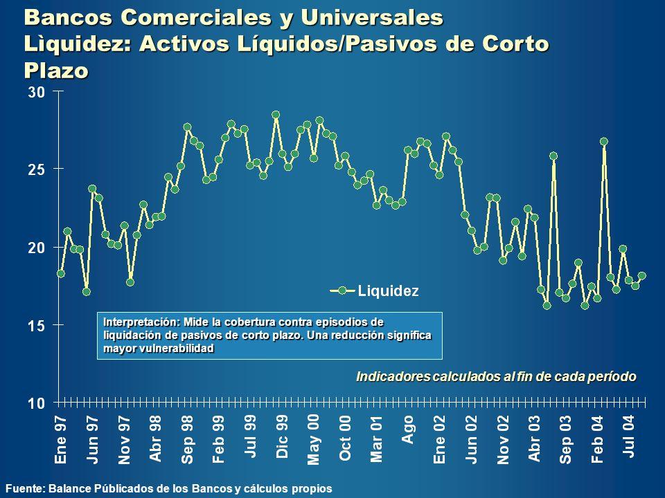 Bancos Comerciales y Universales