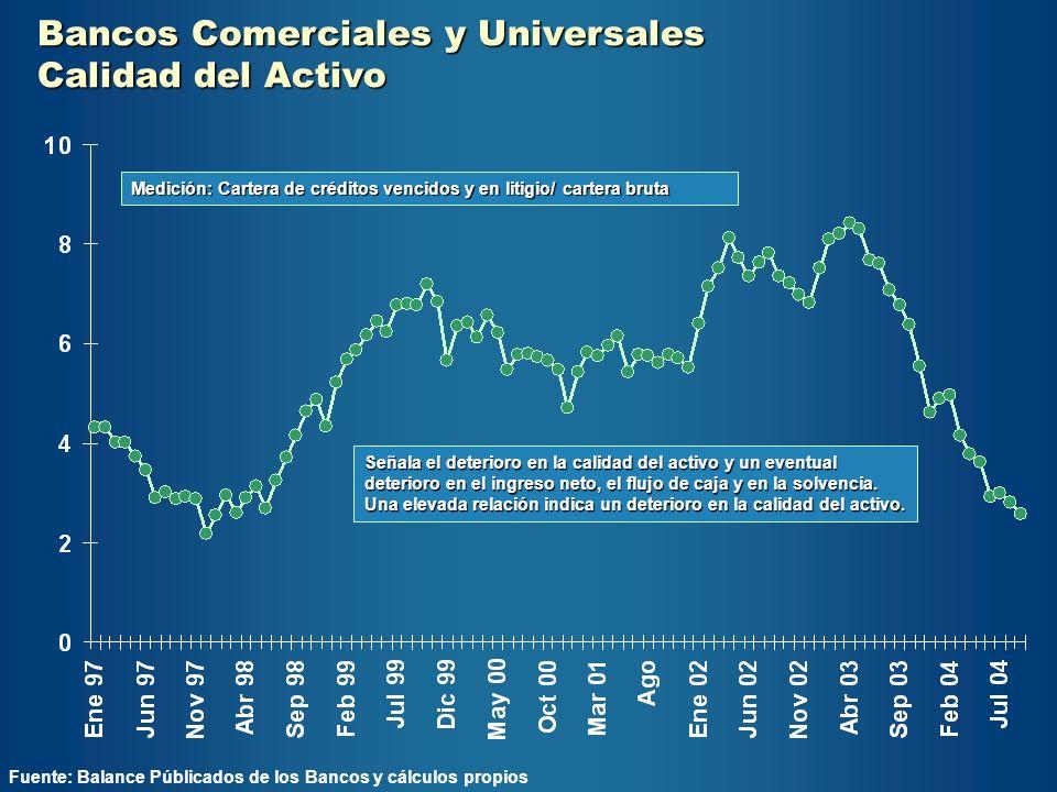 Bancos Comerciales y Universales Calidad del Activo