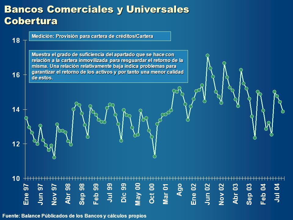 Bancos Comerciales y Universales Cobertura