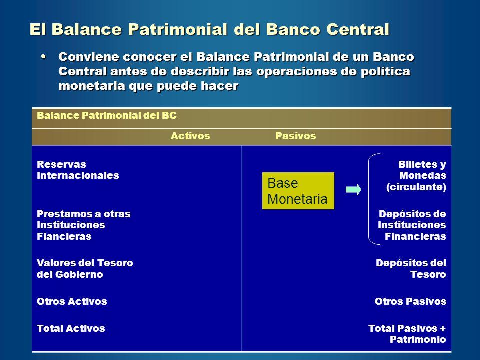 El Balance Patrimonial del Banco Central