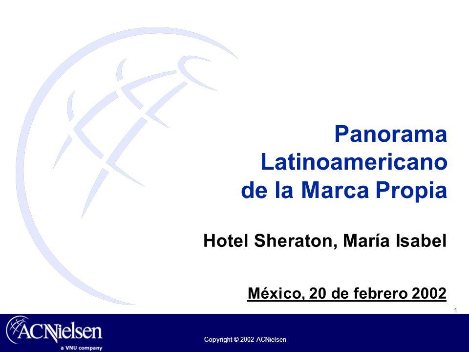 Panorama Latinoamericano de la Marca Propia