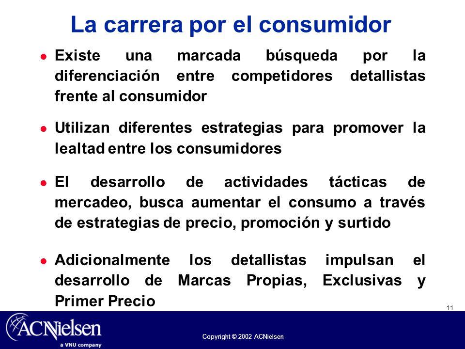 La carrera por el consumidor