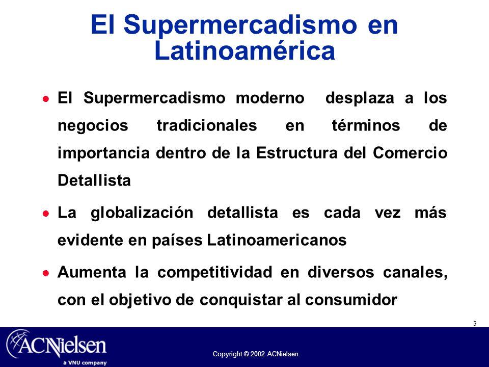 El Supermercadismo en Latinoamérica