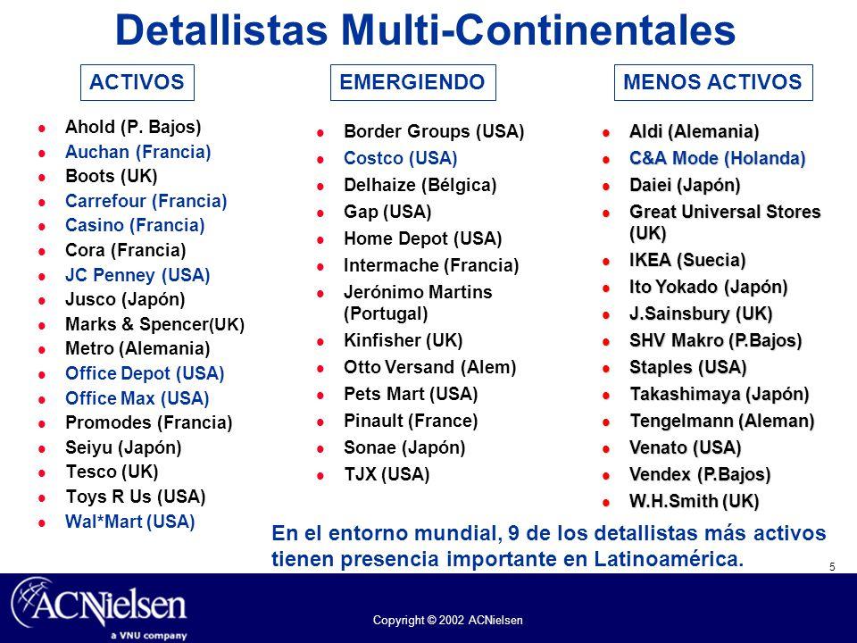 Detallistas Multi-Continentales