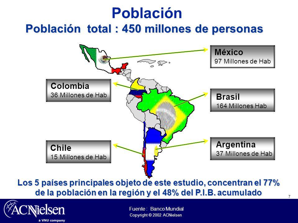 Población Población total : 450 millones de personas México Colombia