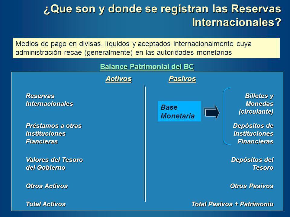 ¿Que son y donde se registran las Reservas Internacionales