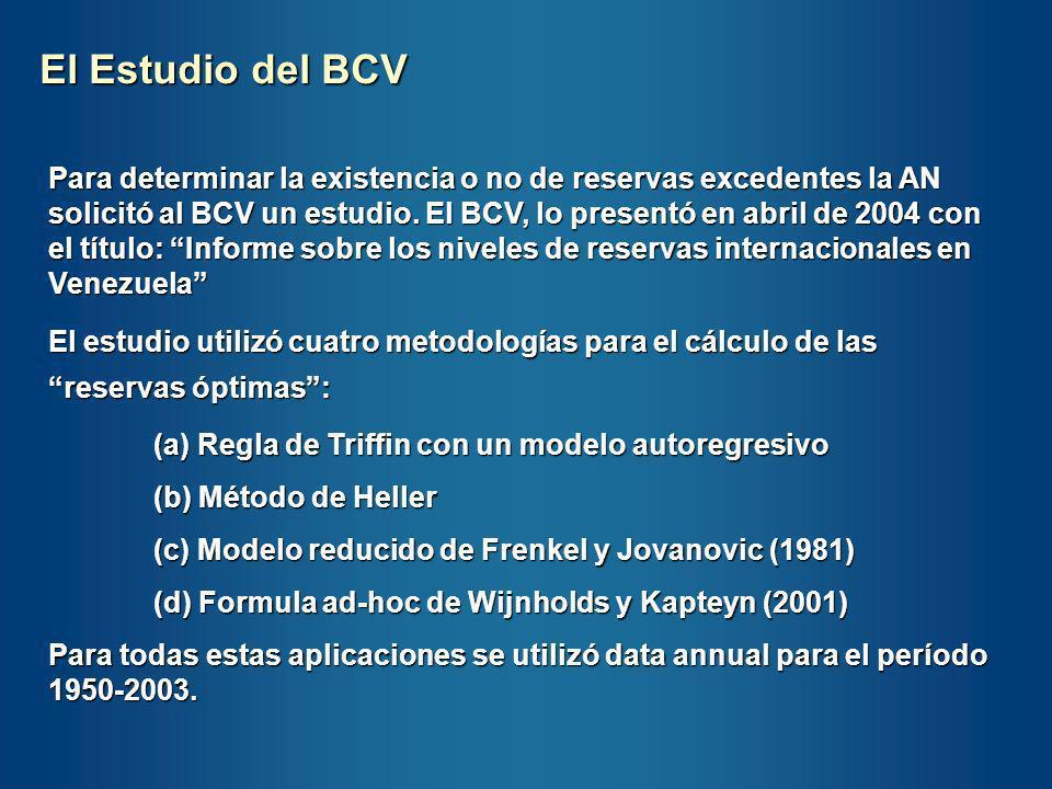 El Estudio del BCV