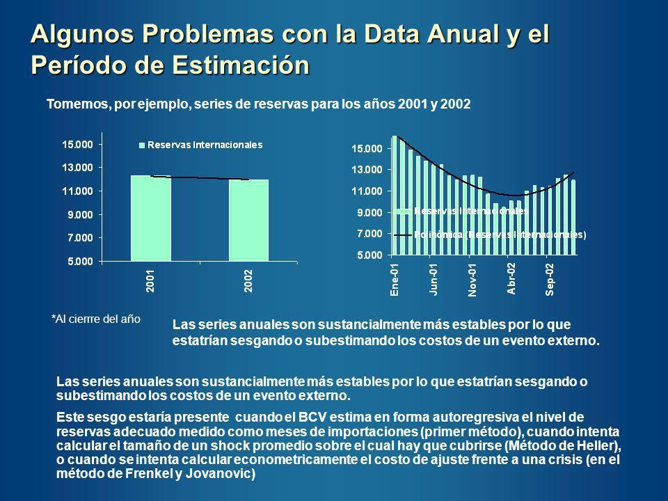 Algunos Problemas con la Data Anual y el Período de Estimación
