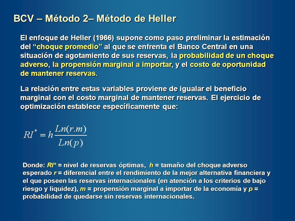 BCV – Método 2– Método de Heller