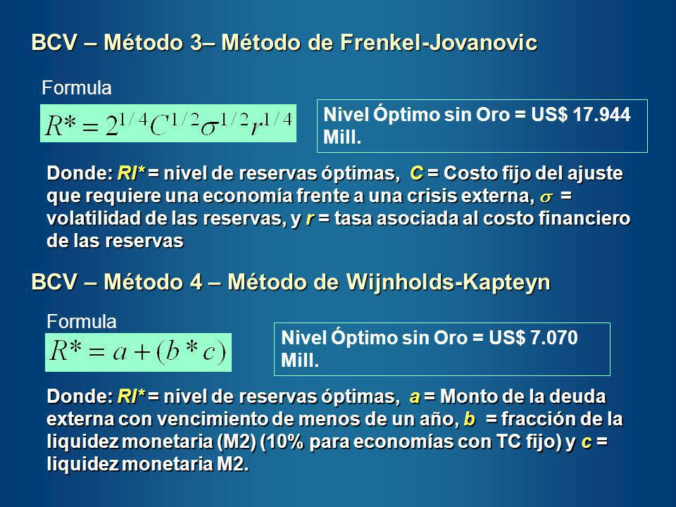 BCV – Método 3– Método de Frenkel-Jovanovic