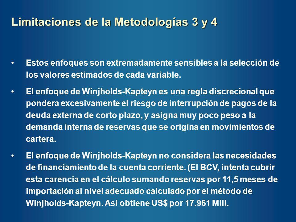 Limitaciones de la Metodologías 3 y 4