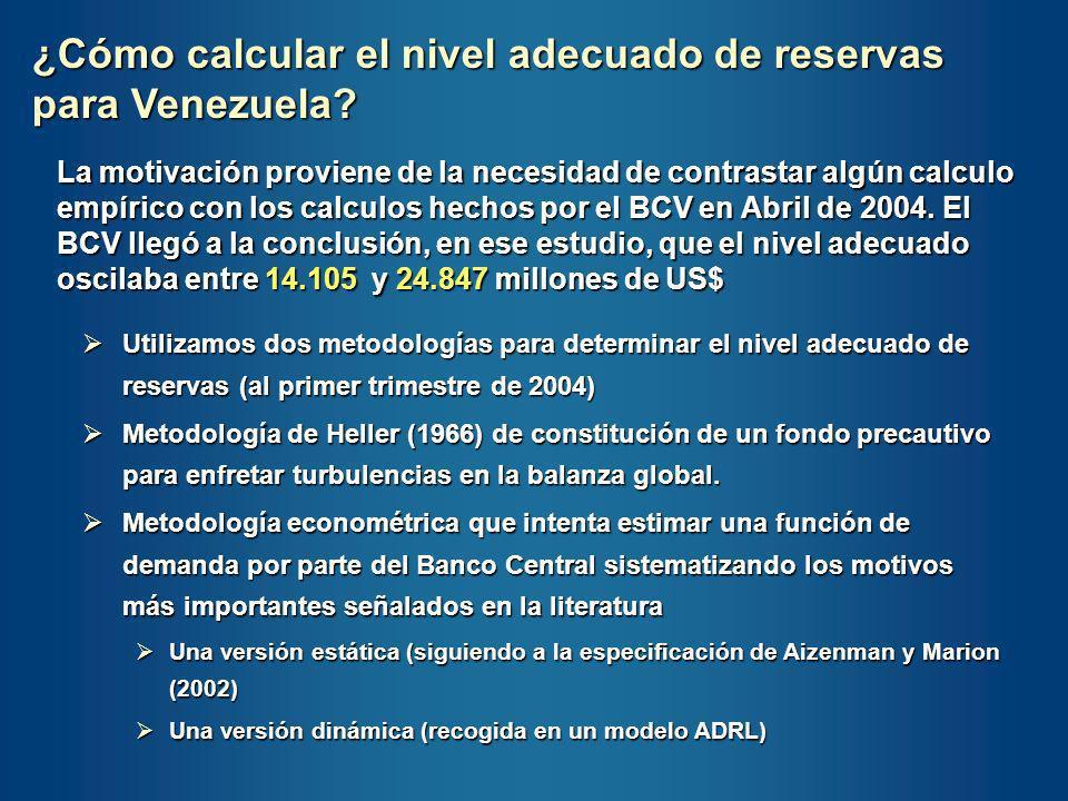 ¿Cómo calcular el nivel adecuado de reservas para Venezuela