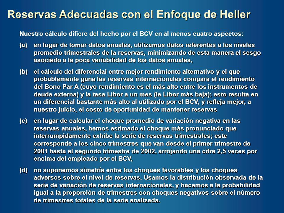Reservas Adecuadas con el Enfoque de Heller
