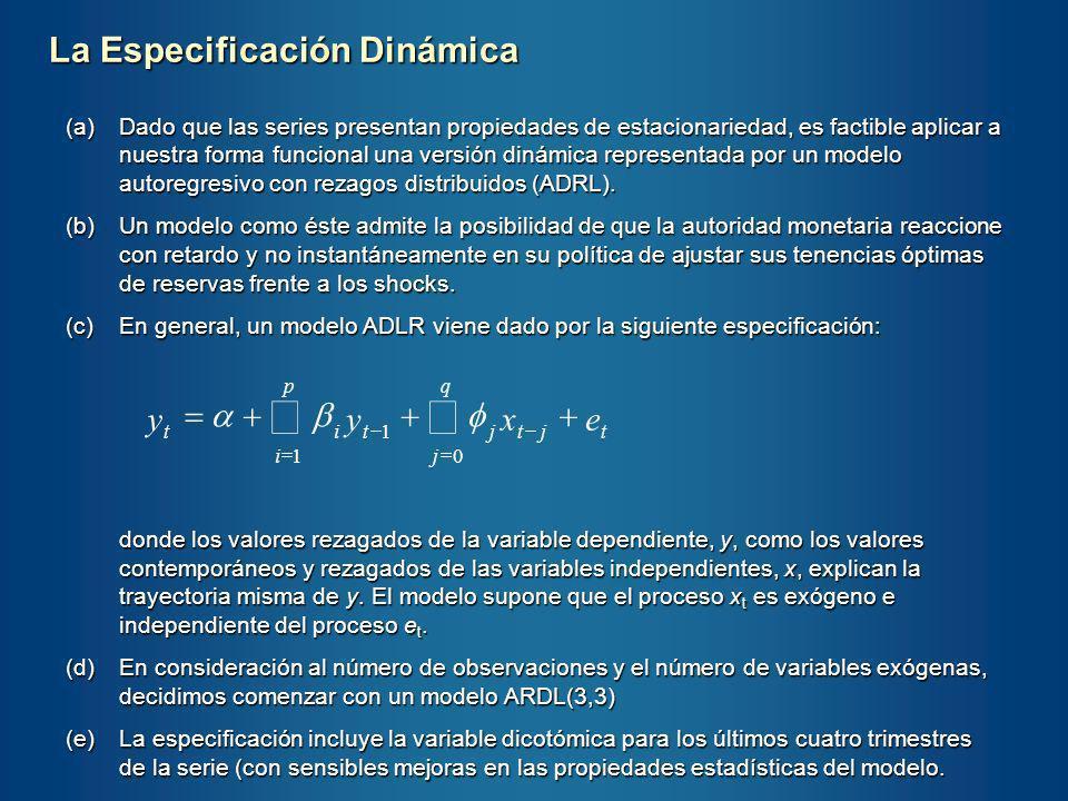 å La Especificación Dinámica e x y + = f b a