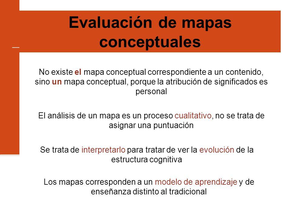 Evaluación de mapas conceptuales