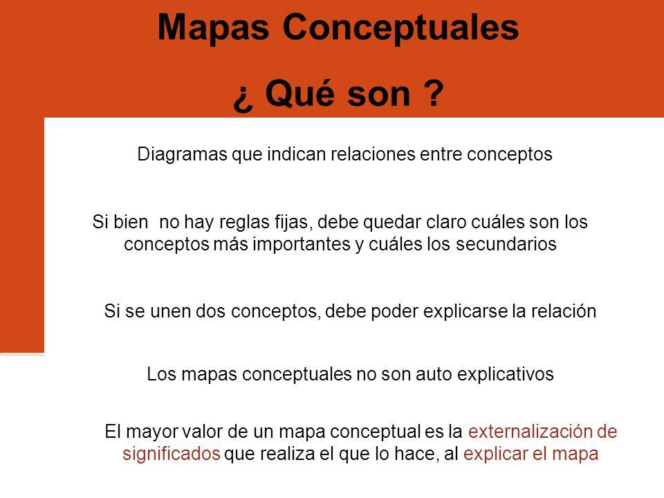 Mapas Conceptuales ¿ Qué son