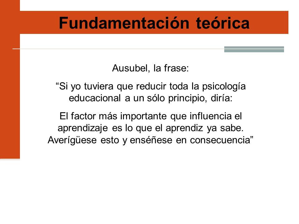 Fundamentación teórica