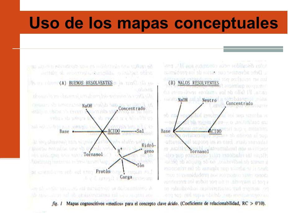 Uso de los mapas conceptuales