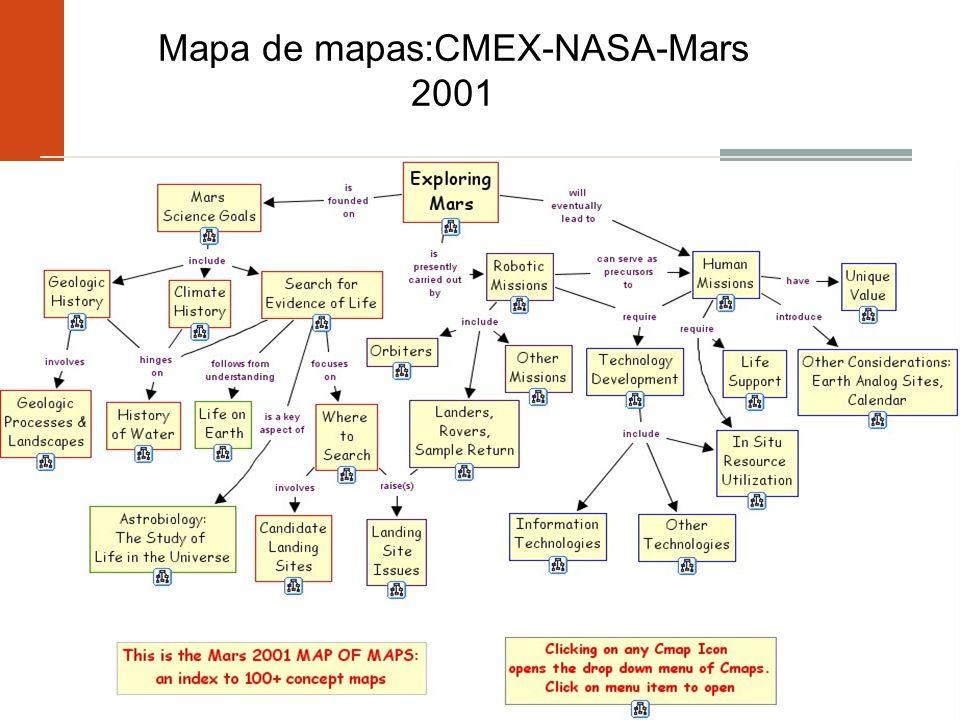 Mapa de mapas:CMEX-NASA-Mars 2001