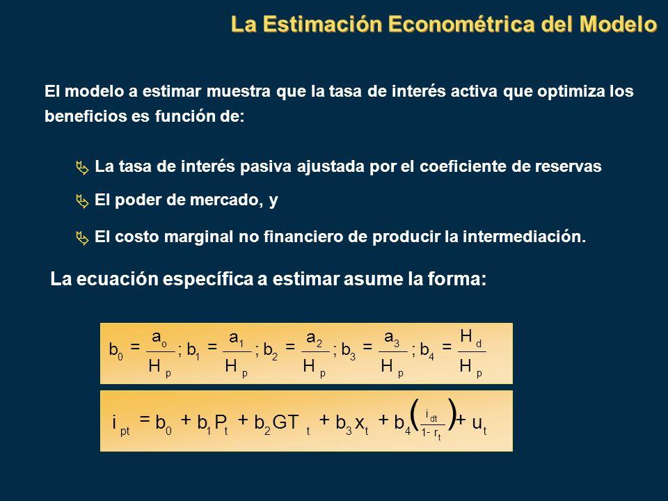 ( ) La Estimación Econométrica del Modelo u x GT P +