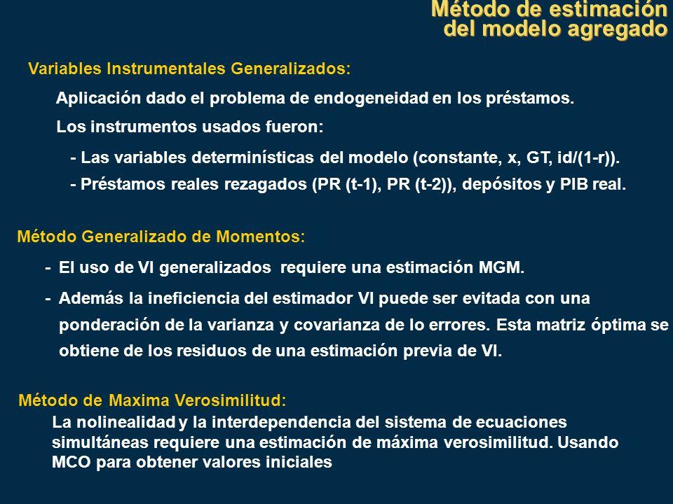 Método de estimación del modelo agregado