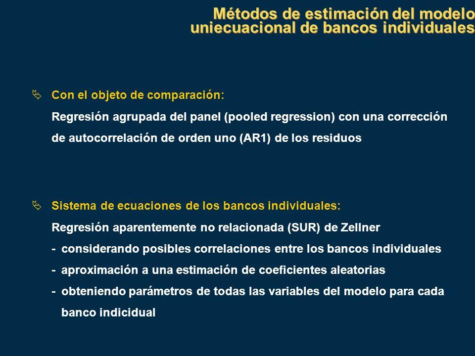 Métodos de estimación del modelo uniecuacional de bancos individuales