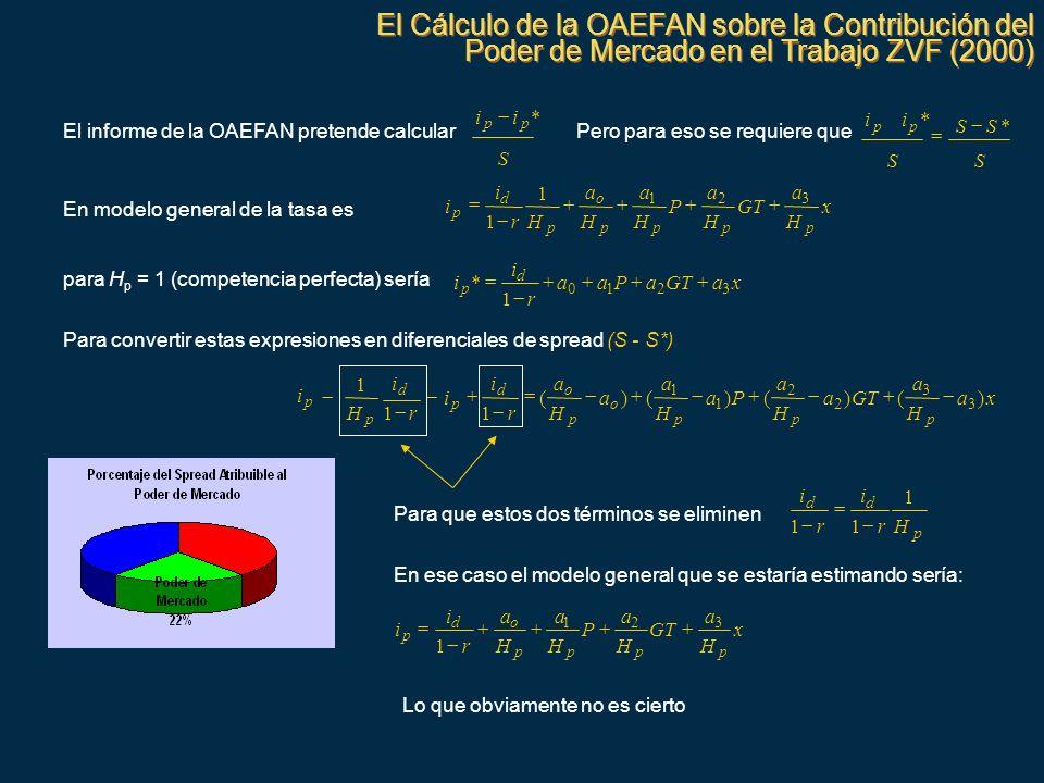 El Cálculo de la OAEFAN sobre la Contribución del Poder de Mercado en el Trabajo ZVF (2000)