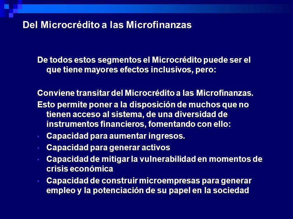 Del Microcrédito a las Microfinanzas