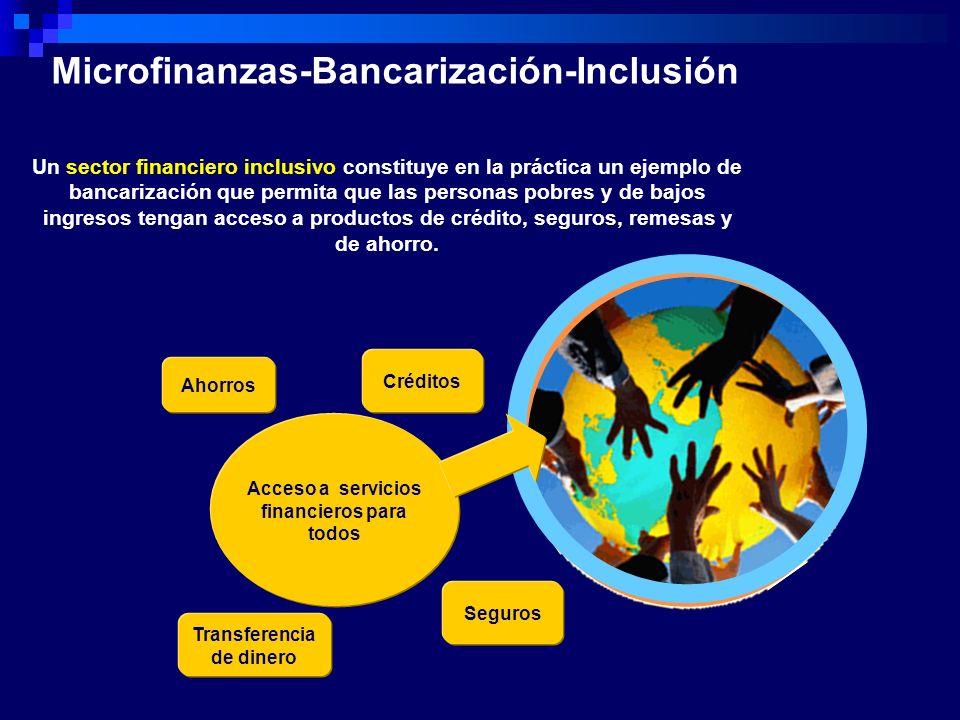 Transferencia de dinero Acceso a servicios financieros para todos