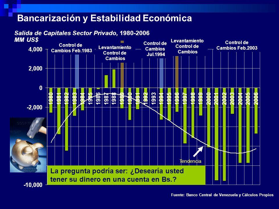 Bancarización y Estabilidad Económica