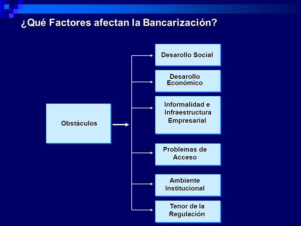 Infraestructura Empresarial Ambiente Institucional