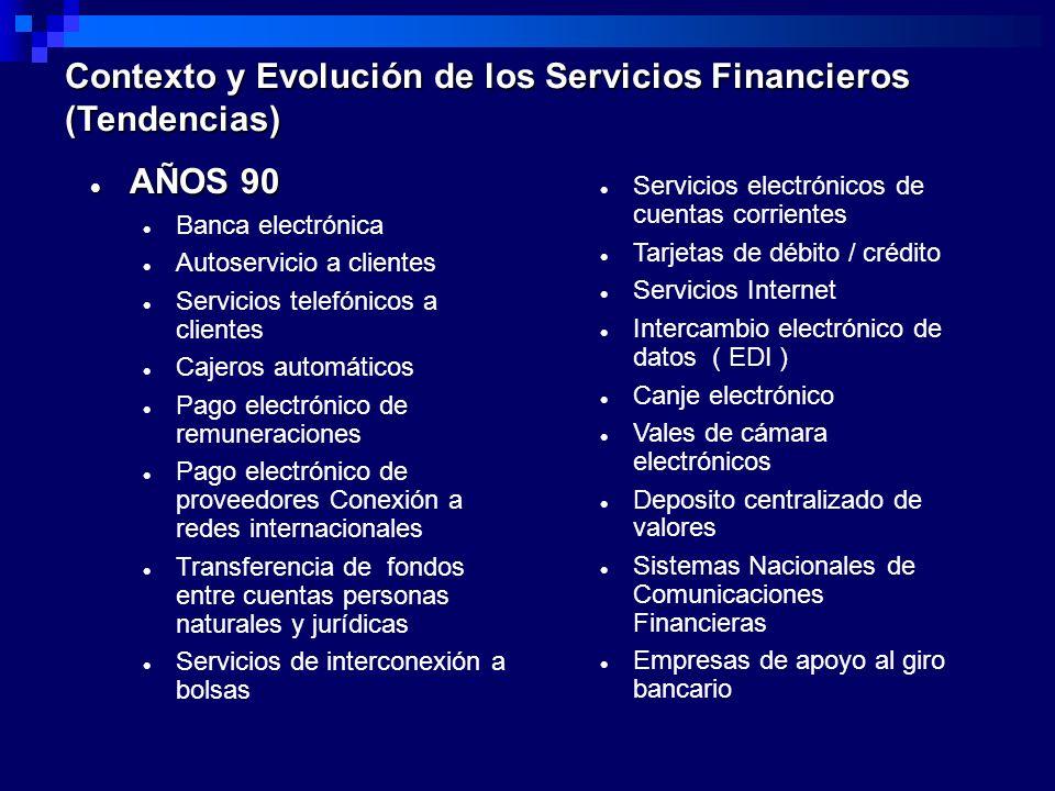Contexto y Evolución de los Servicios Financieros (Tendencias)