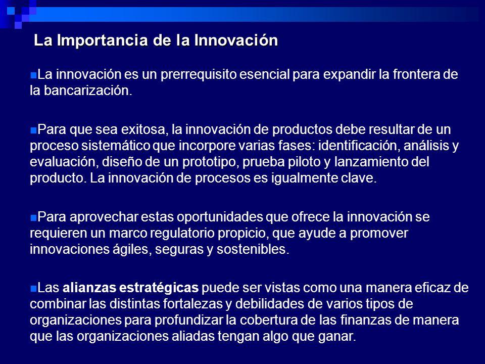 La Importancia de la Innovación