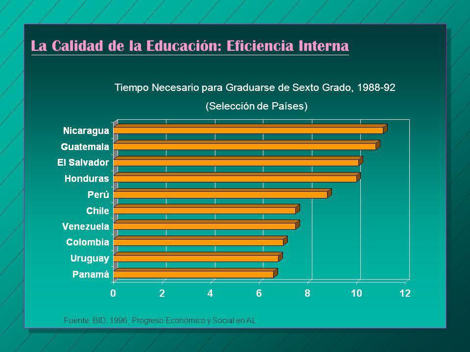 La Calidad de la Educación: Eficiencia Interna