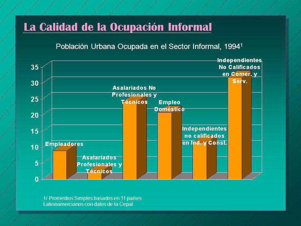 La Calidad de la Ocupación Informal