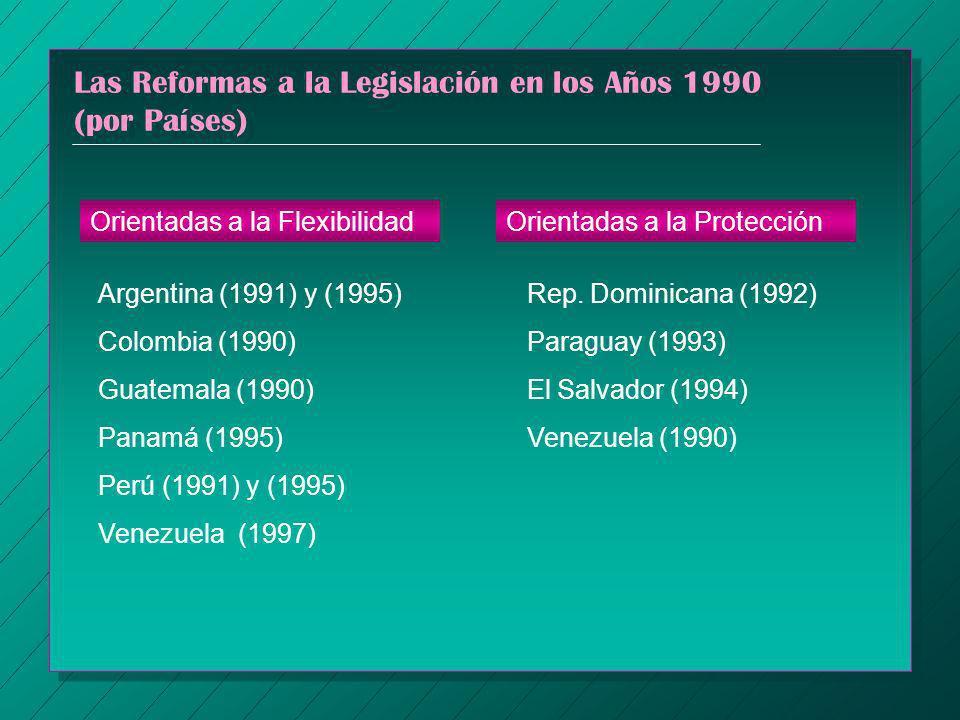 Las Reformas a la Legislación en los Años 1990 (por Países)
