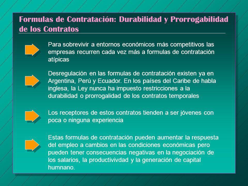 Formulas de Contratación: Durabilidad y Prorrogabilidad de los Contratos
