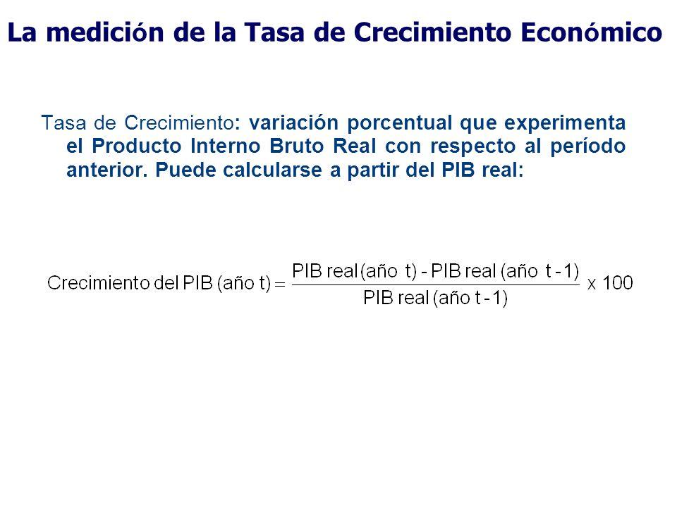 La medición de la Tasa de Crecimiento Económico