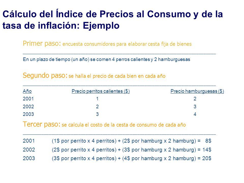 Cálculo del Índice de Precios al Consumo y de la tasa de inflación: Ejemplo
