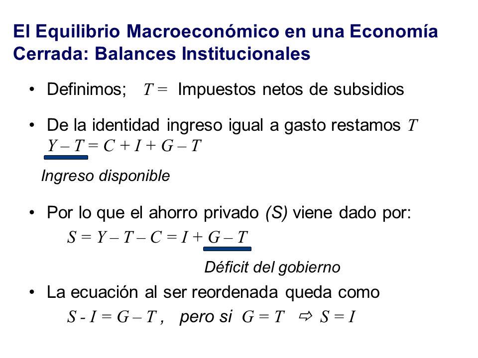 El Equilibrio Macroeconómico en una Economía Cerrada: Balances Institucionales