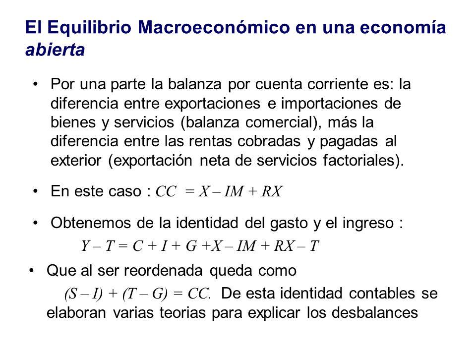 El Equilibrio Macroeconómico en una economía abierta