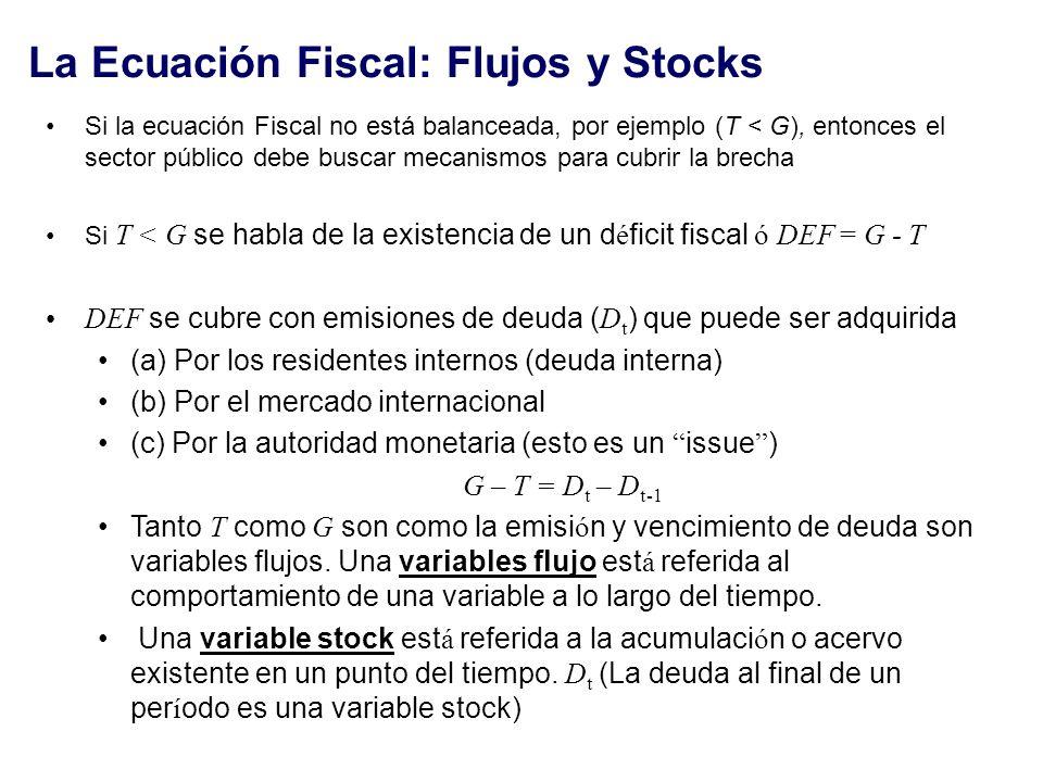 La Ecuación Fiscal: Flujos y Stocks