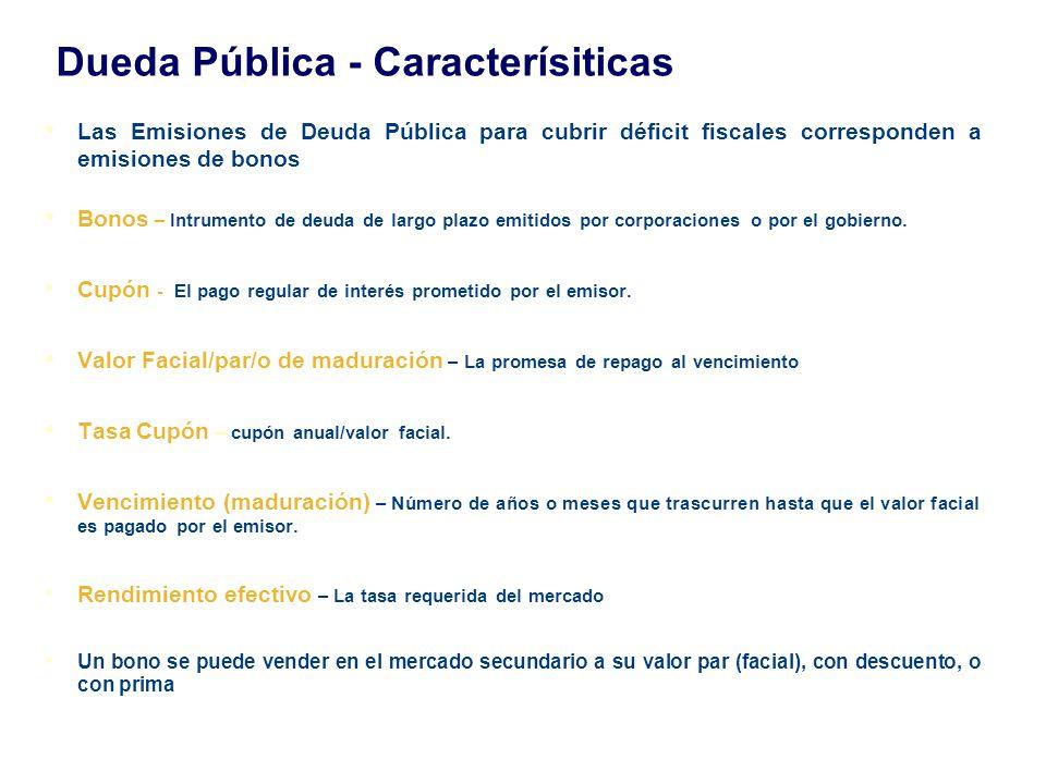 Dueda Pública - Caracterísiticas