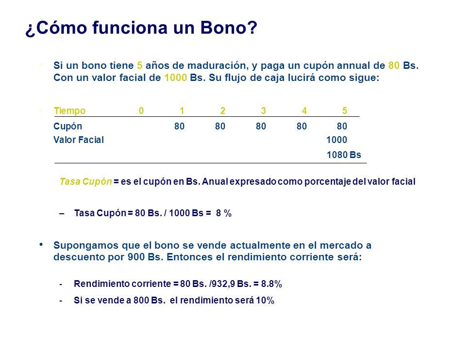 ¿Cómo funciona un Bono