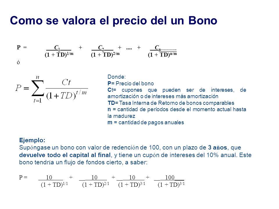Como se valora el precio del un Bono