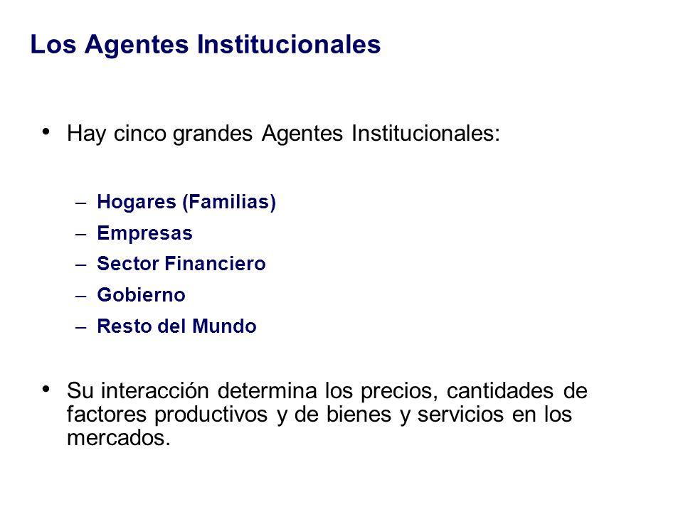 Los Agentes Institucionales