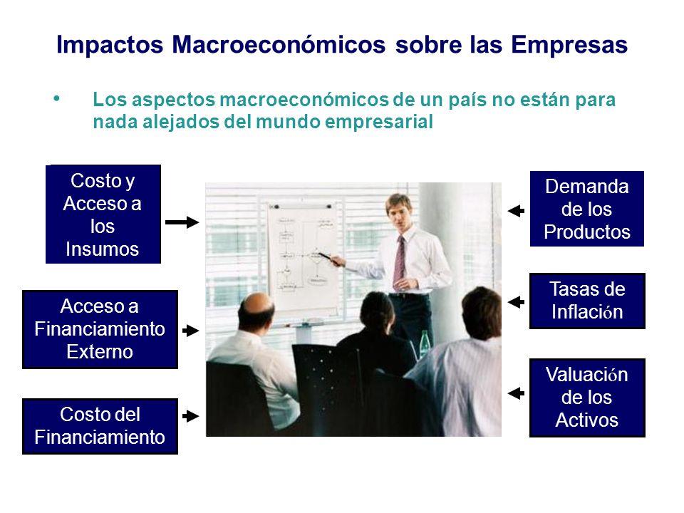 Impactos Macroeconómicos sobre las Empresas