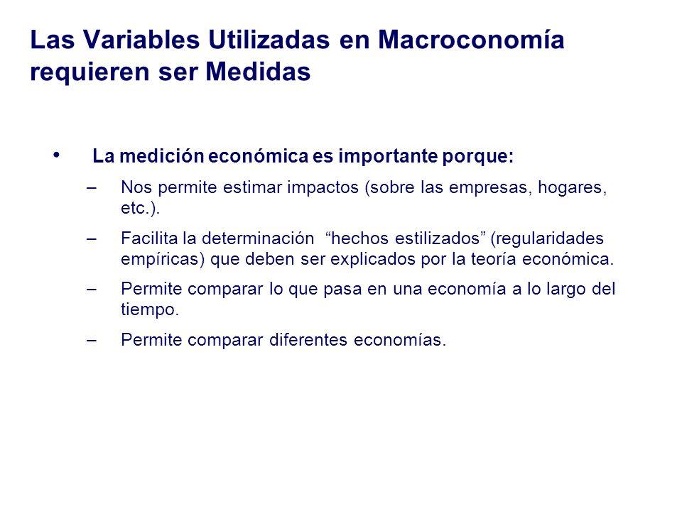 Las Variables Utilizadas en Macroconomía requieren ser Medidas