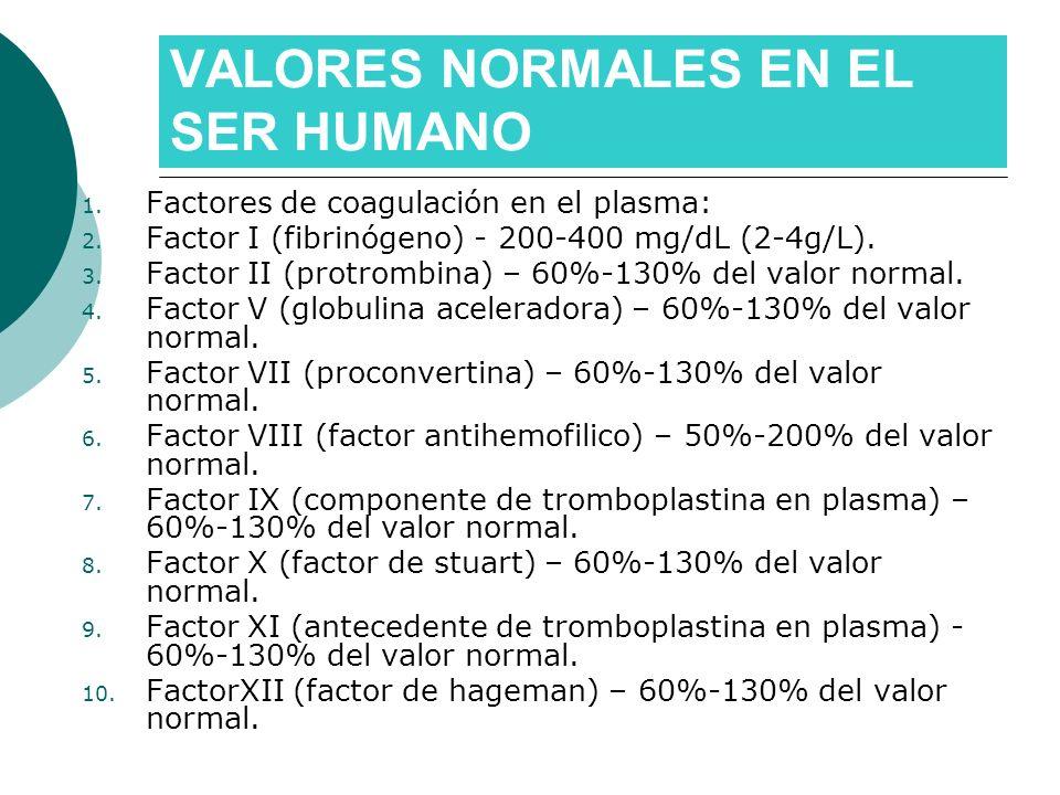 VALORES NORMALES EN EL SER HUMANO